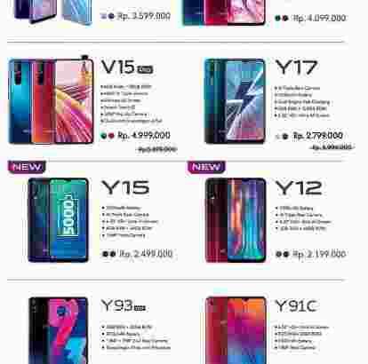 Kredit Vivo semua tipe
