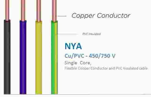 Jual Kabel Power NYA 1x25mm